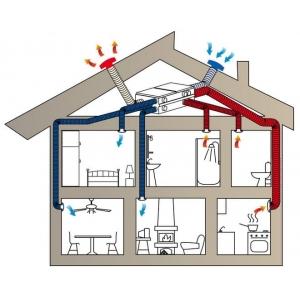 Проектирование приточно-вытяжной вентиляции