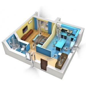 Особенности проектирования вентиляции для жилой площади - выбор оборудования