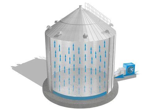 Проектирование систем вентиляции зернохранилищ