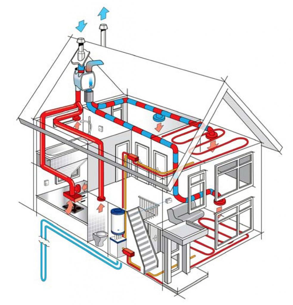 Зачем необходим проект вентиляции квартиры или жилого дома?
