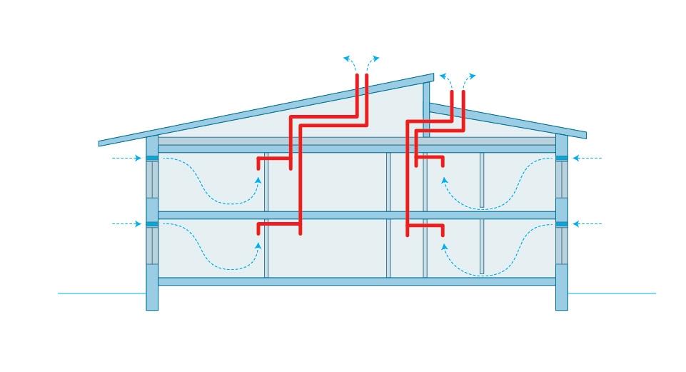 Зачем необходим проект вентиляционной системы?