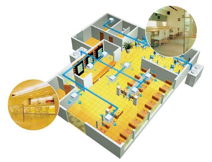 Проектирование системы вентиляции для ресторанов