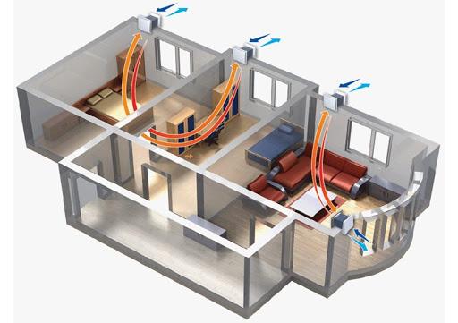 Проектирование системы вентиляции в квартире