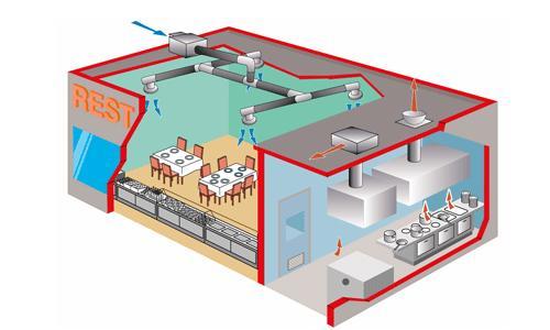 Проектирование системы вентиляции кафе